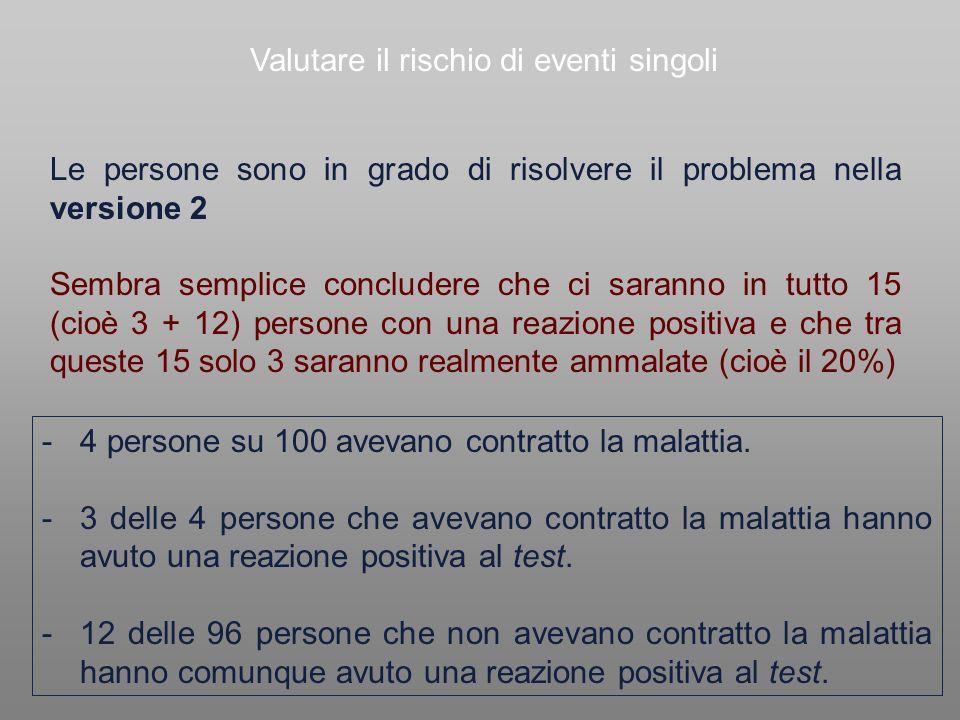 Valutare il rischio di eventi singoli Le persone sono in grado di risolvere il problema nella versione 2 Sembra semplice concludere che ci saranno in