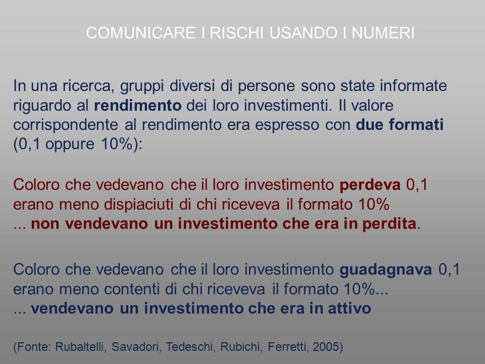 COMUNICARE I RISCHI USANDO I NUMERI In una ricerca, gruppi diversi di persone sono state informate riguardo al rendimento dei loro investimenti. Il va