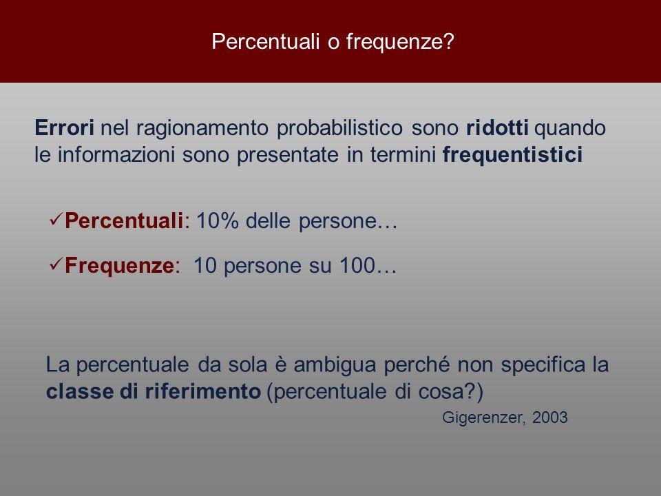Percentuali: 10% delle persone… Frequenze: 10 persone su 100… Errori nel ragionamento probabilistico sono ridotti quando le informazioni sono presenta