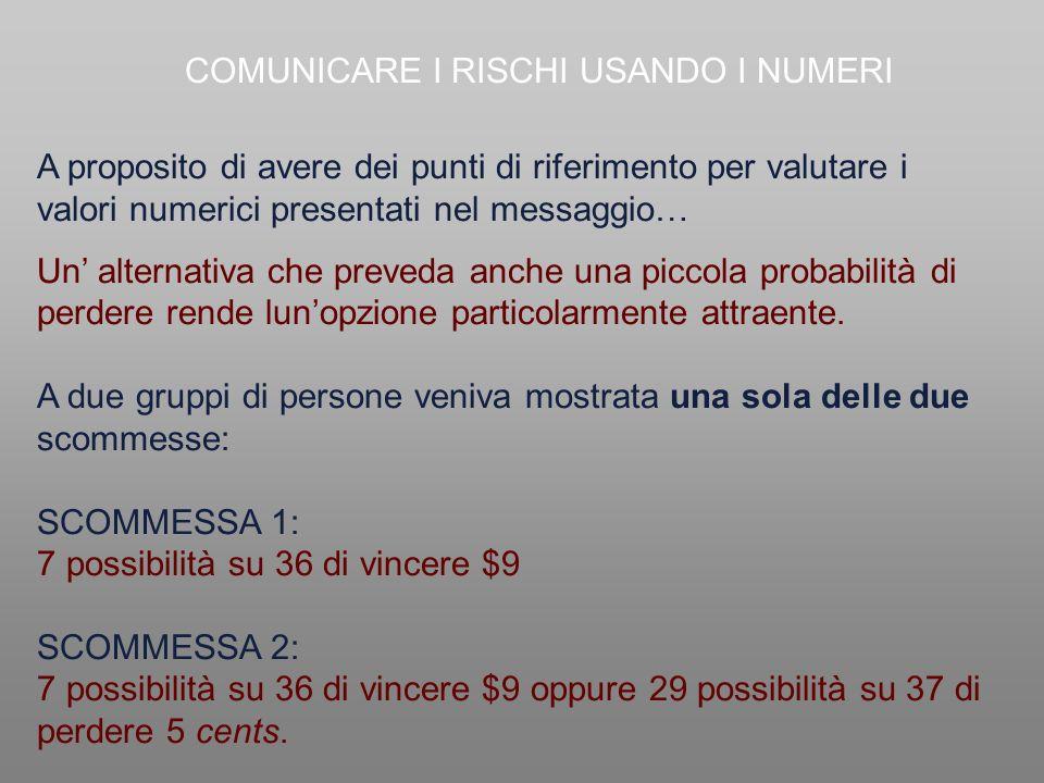 COMUNICARE I RISCHI USANDO I NUMERI A proposito di avere dei punti di riferimento per valutare i valori numerici presentati nel messaggio… Un alternat