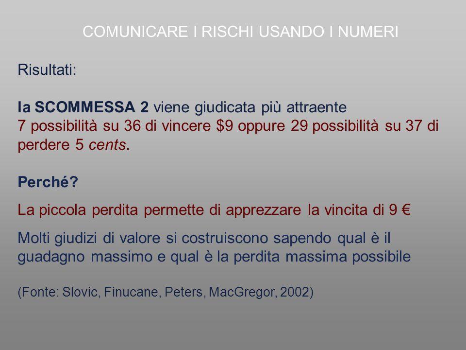 COMUNICARE I RISCHI USANDO I NUMERI Risultati: la SCOMMESSA 2 viene giudicata più attraente 7 possibilità su 36 di vincere $9 oppure 29 possibilità su