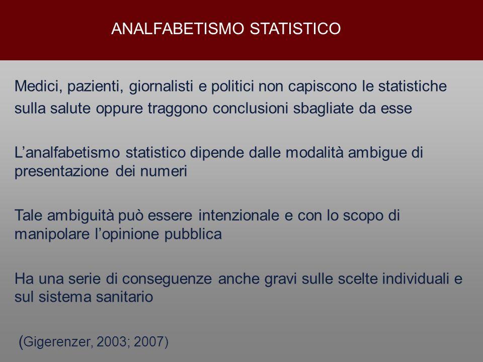 Medici, pazienti, giornalisti e politici non capiscono le statistiche sulla salute oppure traggono conclusioni sbagliate da esse Lanalfabetismo statis