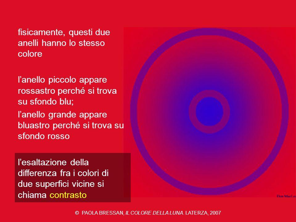 © PAOLA BRESSAN, IL COLORE DELLA LUNA. LATERZA, 2007 fisicamente, questi due anelli hanno lo stesso colore lanello piccolo appare rossastro perché si