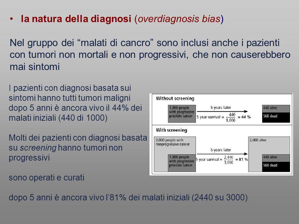 la natura della diagnosi (overdiagnosis bias) Nel gruppo dei malati di cancro sono inclusi anche i pazienti con tumori non mortali e non progressivi,