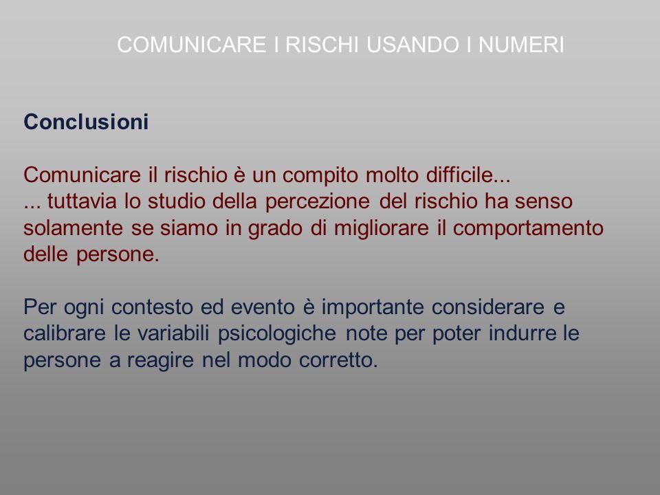 COMUNICARE I RISCHI USANDO I NUMERI Conclusioni Comunicare il rischio è un compito molto difficile...... tuttavia lo studio della percezione del risch