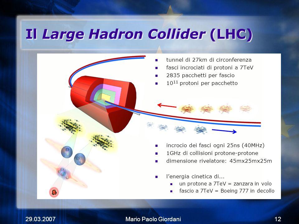 29.03.2007Mario Paolo Giordani12 Il Large Hadron Collider (LHC) tunnel di 27km di circonferenza fasci incrociati di protoni a 7TeV 2835 pacchetti per
