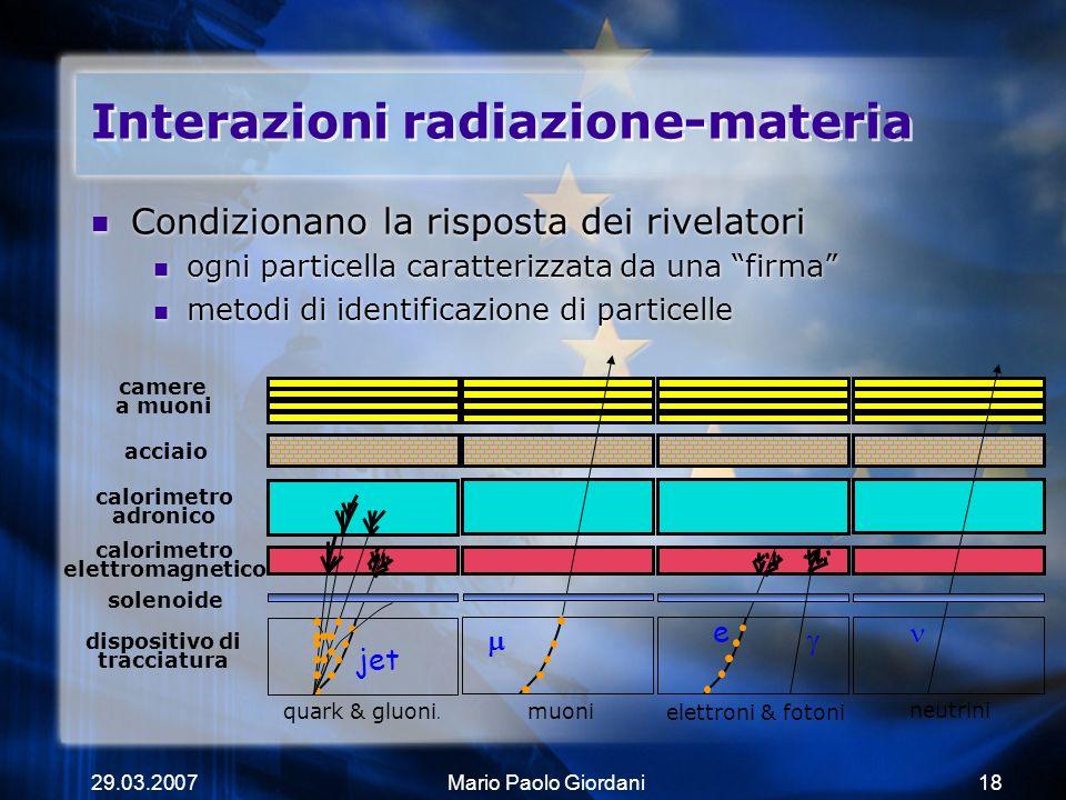 29.03.2007Mario Paolo Giordani18 Interazioni radiazione-materia e elettroni & fotoni neutrini jet quark & gluoni. muoni acciaio calorimetro adronico s