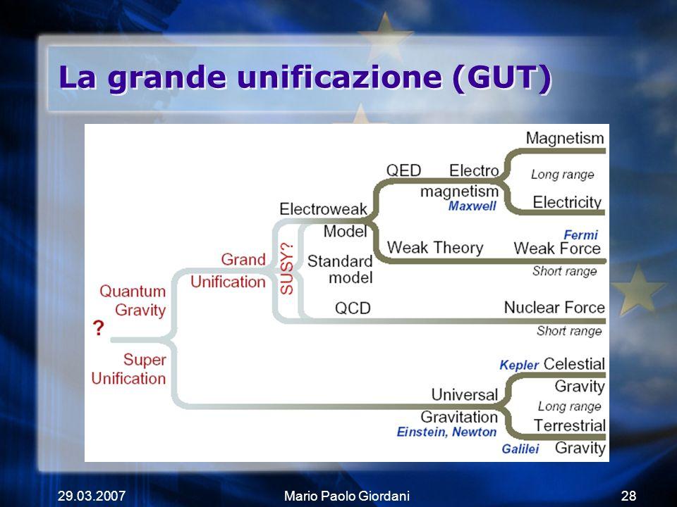 29.03.2007Mario Paolo Giordani28 La grande unificazione (GUT)