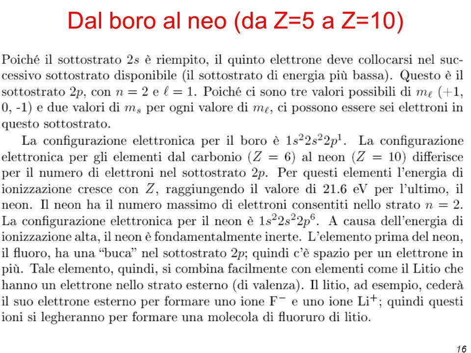 16 Dal boro al neo (da Z=5 a Z=10)