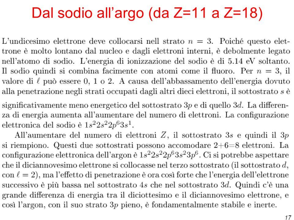 17 Dal sodio allargo (da Z=11 a Z=18)