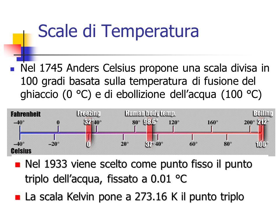 Marina Cobal - Dipt.di Fisica - Universita di Udine13 Scale di Temperatura Nel 1745 Anders Celsius propone una scala divisa in 100 gradi basata sulla temperatura di fusione del ghiaccio (0 °C) e di ebollizione dellacqua (100 °C) Nel 1933 viene scelto come punto fisso il punto triplo dellacqua, fissato a 0.01 °C Nel 1933 viene scelto come punto fisso il punto triplo dellacqua, fissato a 0.01 °C La scala Kelvin pone a 273.16 K il punto triplo La scala Kelvin pone a 273.16 K il punto triplo