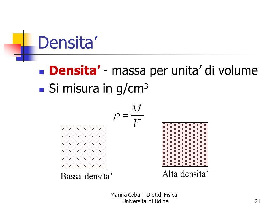 Marina Cobal - Dipt.di Fisica - Universita' di Udine21 Densita Densita - massa per unita di volume Si misura in g/cm 3 Alta densitaBassa densita