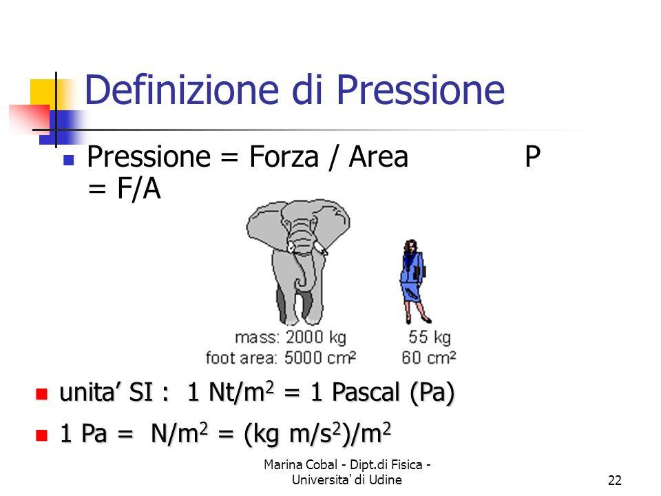 Marina Cobal - Dipt.di Fisica - Universita di Udine22 Definizione di Pressione Pressione = Forza / AreaP = F/A unita SI : 1 Nt/m 2 = 1 Pascal (Pa) unita SI : 1 Nt/m 2 = 1 Pascal (Pa) 1 Pa = N/m 2 = (kg m/s 2 )/m 2 1 Pa = N/m 2 = (kg m/s 2 )/m 2