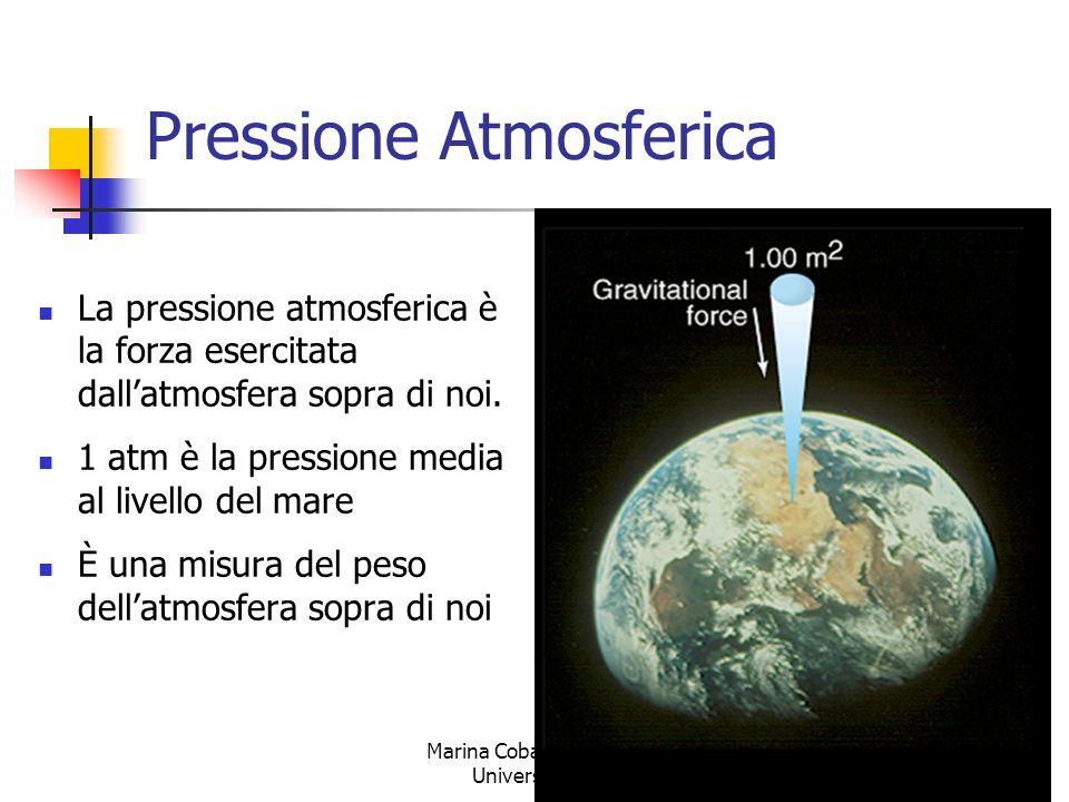 Marina Cobal - Dipt.di Fisica - Universita' di Udine24 Pressione Atmosferica La pressione atmosferica è la forza esercitata dallatmosfera sopra di noi