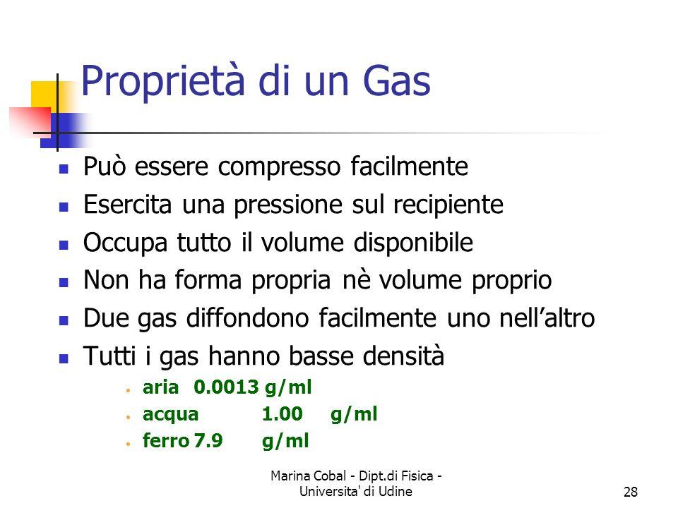 Marina Cobal - Dipt.di Fisica - Universita di Udine28 Proprietà di un Gas Può essere compresso facilmente Esercita una pressione sul recipiente Occupa tutto il volume disponibile Non ha forma propria nè volume proprio Due gas diffondono facilmente uno nellaltro Tutti i gas hanno basse densità aria 0.0013 g/ml acqua1.00 g/ml ferro7.9 g/ml
