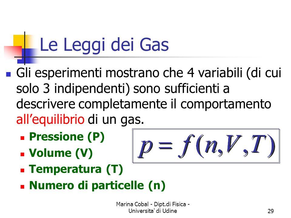 Marina Cobal - Dipt.di Fisica - Universita di Udine29 Le Leggi dei Gas Gli esperimenti mostrano che 4 variabili (di cui solo 3 indipendenti) sono sufficienti a descrivere completamente il comportamento allequilibrio di un gas.