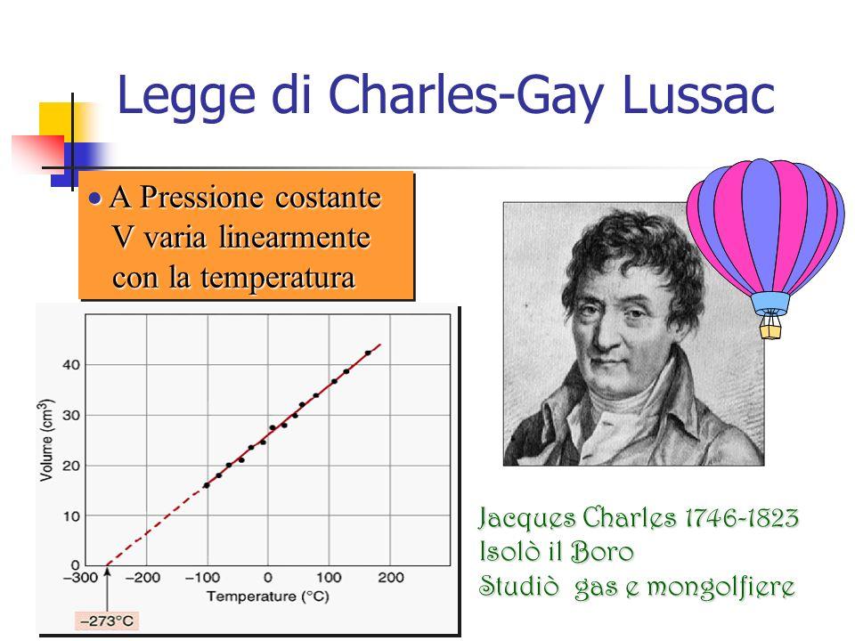 Jacques Charles 1746-1823 Isolò il Boro Studiò gas e mongolfiere Legge di Charles-Gay Lussac A Pressione costante V varia linearmente con la temperatura A Pressione costante V varia linearmente con la temperatura