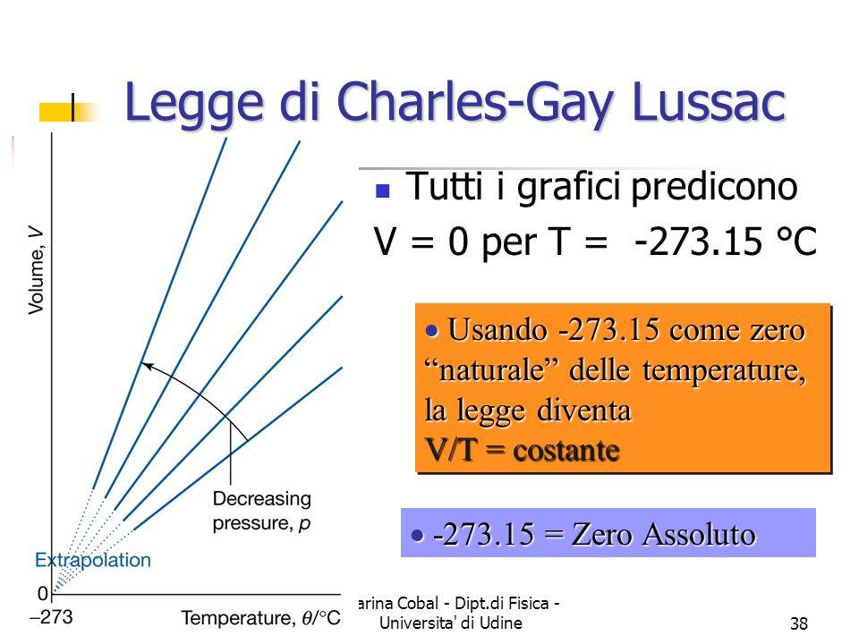 Marina Cobal - Dipt.di Fisica - Universita' di Udine38 Legge di Charles-Gay Lussac Tutti i grafici predicono V = 0 per T = -273.15 °C Usando -273.15 c