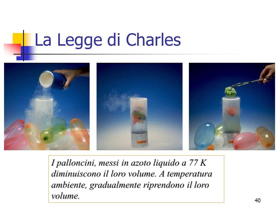 Marina Cobal - Dipt.di Fisica - Universita' di Udine40 I palloncini, messi in azoto liquido a 77 K diminuiscono il loro volume. A temperatura ambiente