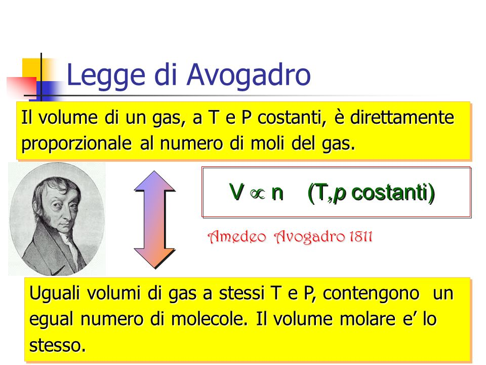 Marina Cobal - Dipt.di Fisica - Universita' di Udine41 Legge di Avogadro Il volume di un gas, a T e P costanti, è direttamente proporzionale al numero