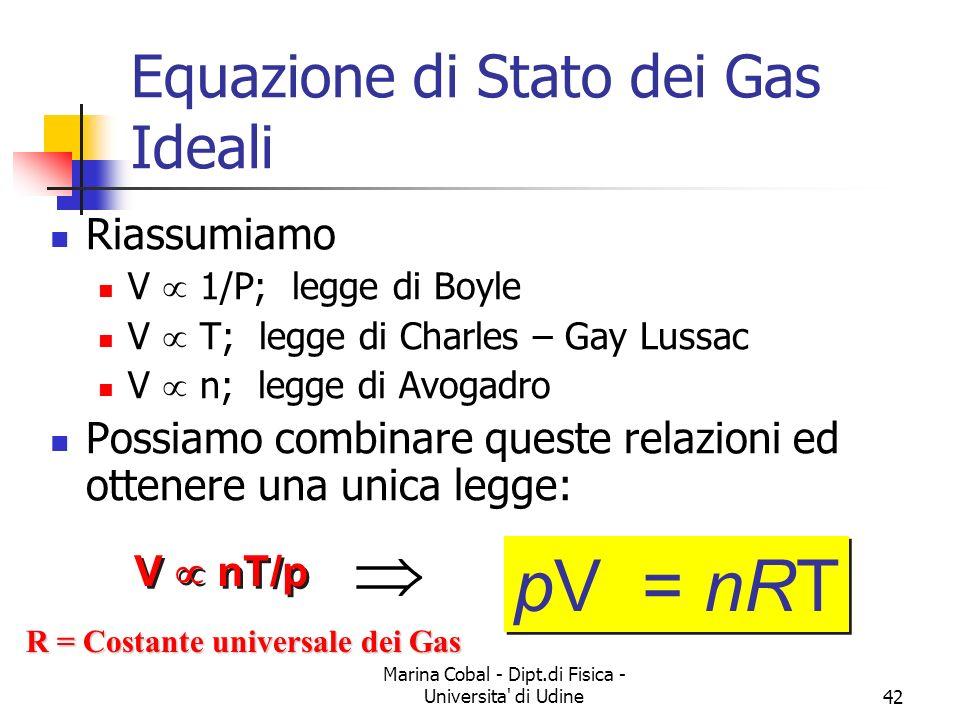 Marina Cobal - Dipt.di Fisica - Universita di Udine42 Equazione di Stato dei Gas Ideali Riassumiamo V 1/P; legge di Boyle V T; legge di Charles – Gay Lussac V n; legge di Avogadro Possiamo combinare queste relazioni ed ottenere una unica legge: V nT/p pV = nRT R = Costante universale dei Gas
