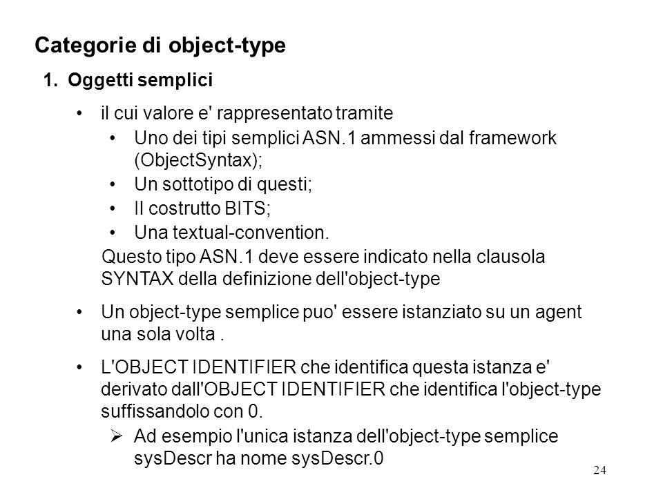 24 Categorie di object-type 1.Oggetti semplici il cui valore e rappresentato tramite Uno dei tipi semplici ASN.1 ammessi dal framework (ObjectSyntax); Un sottotipo di questi; Il costrutto BITS; Una textual-convention.