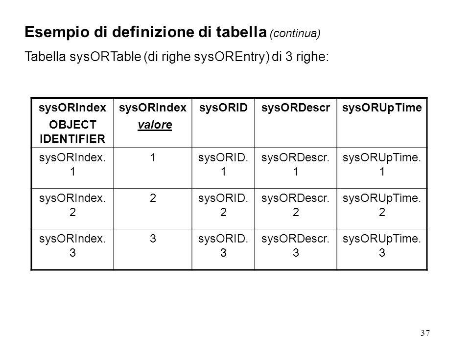 37 Esempio di definizione di tabella (continua) Tabella sysORTable (di righe sysOREntry) di 3 righe: sysORIndex OBJECT IDENTIFIER sysORIndex valore sysORIDsysORDescrsysORUpTime sysORIndex.