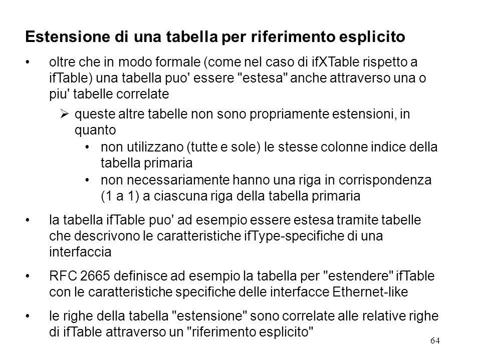 64 Estensione di una tabella per riferimento esplicito oltre che in modo formale (come nel caso di ifXTable rispetto a ifTable) una tabella puo essere estesa anche attraverso una o piu tabelle correlate queste altre tabelle non sono propriamente estensioni, in quanto non utilizzano (tutte e sole) le stesse colonne indice della tabella primaria non necessariamente hanno una riga in corrispondenza (1 a 1) a ciascuna riga della tabella primaria la tabella ifTable puo ad esempio essere estesa tramite tabelle che descrivono le caratteristiche ifType-specifiche di una interfaccia RFC 2665 definisce ad esempio la tabella per estendere ifTable con le caratteristiche specifiche delle interfacce Ethernet-like le righe della tabella estensione sono correlate alle relative righe di ifTable attraverso un riferimento esplicito