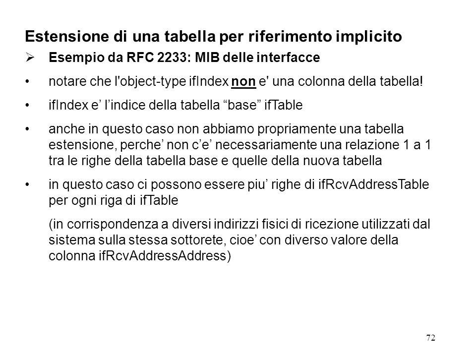 72 Estensione di una tabella per riferimento implicito Esempio da RFC 2233: MIB delle interfacce notare che l object-type ifIndex non e una colonna della tabella.