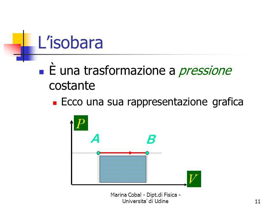 Marina Cobal - Dipt.di Fisica - Universita' di Udine11 Lisobara È una trasformazione a pressione costante Ecco una sua rappresentazione grafica A B