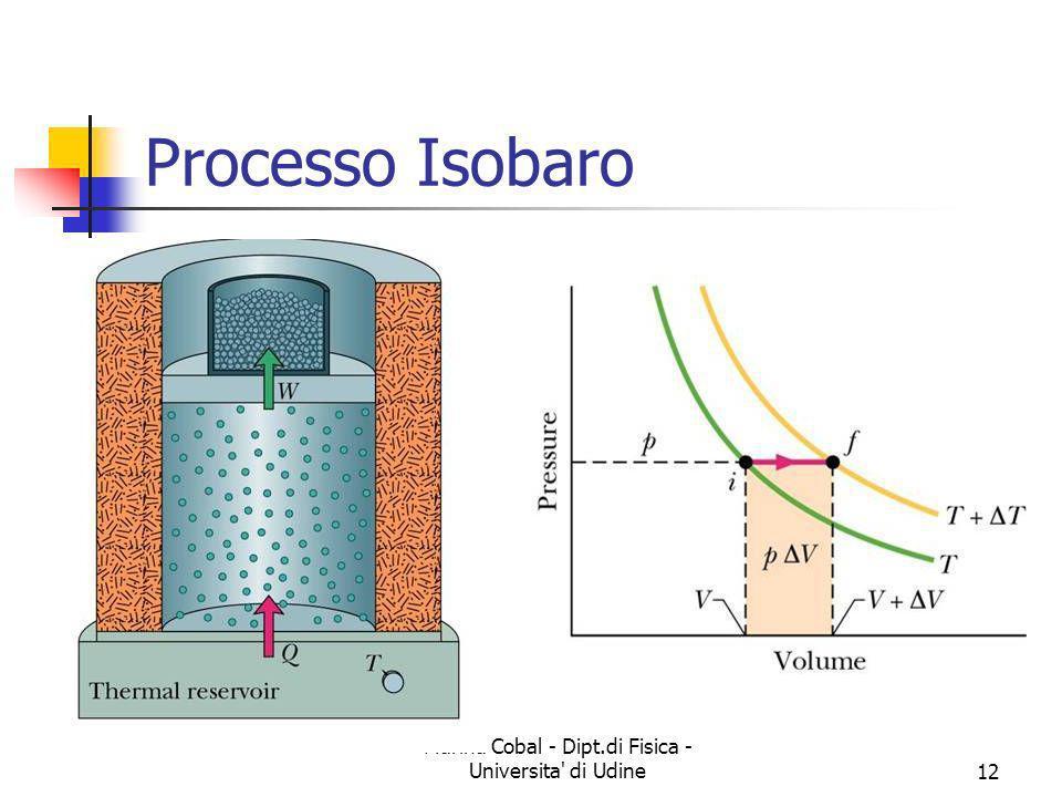 Marina Cobal - Dipt.di Fisica - Universita' di Udine12 Processo Isobaro