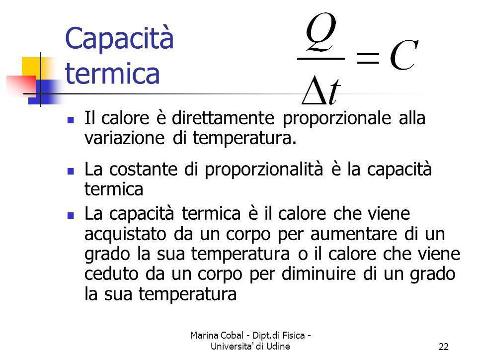 Marina Cobal - Dipt.di Fisica - Universita' di Udine22 Capacità termica Il calore è direttamente proporzionale alla variazione di temperatura. La cost