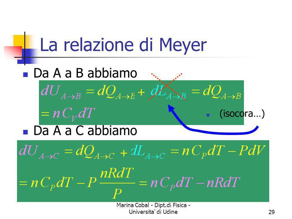 Marina Cobal - Dipt.di Fisica - Universita' di Udine29 La relazione di Meyer Da A a B abbiamo (isocora…) Da A a C abbiamo + +
