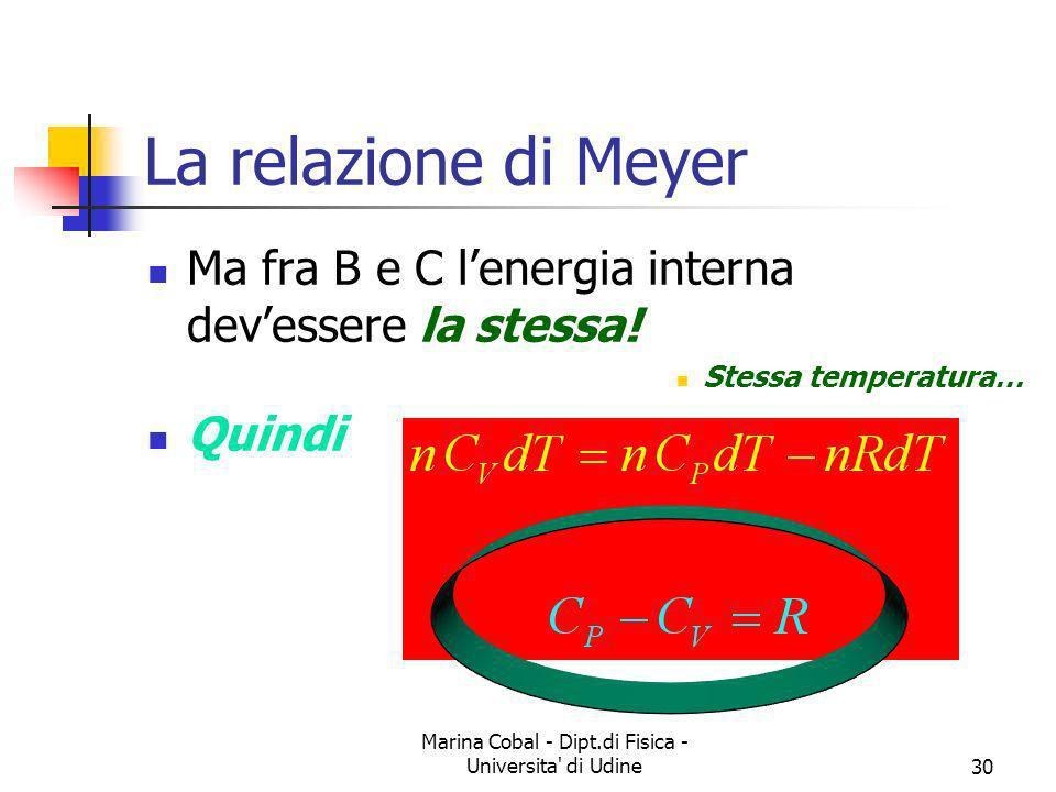 Marina Cobal - Dipt.di Fisica - Universita' di Udine30 La relazione di Meyer Ma fra B e C lenergia interna devessere la stessa! Stessa temperatura… Qu