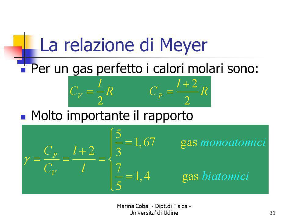 Marina Cobal - Dipt.di Fisica - Universita' di Udine31 La relazione di Meyer Per un gas perfetto i calori molari sono: Molto importante il rapporto