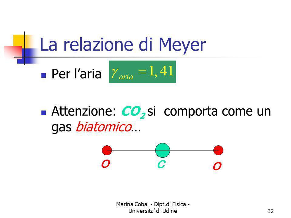 Marina Cobal - Dipt.di Fisica - Universita' di Udine32 La relazione di Meyer Per laria Attenzione: CO 2 si comporta come un gas biatomico… C O O