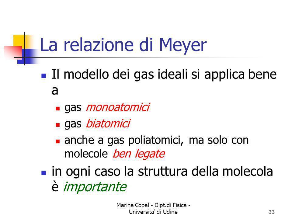 Marina Cobal - Dipt.di Fisica - Universita' di Udine33 La relazione di Meyer Il modello dei gas ideali si applica bene a gas monoatomici gas biatomici