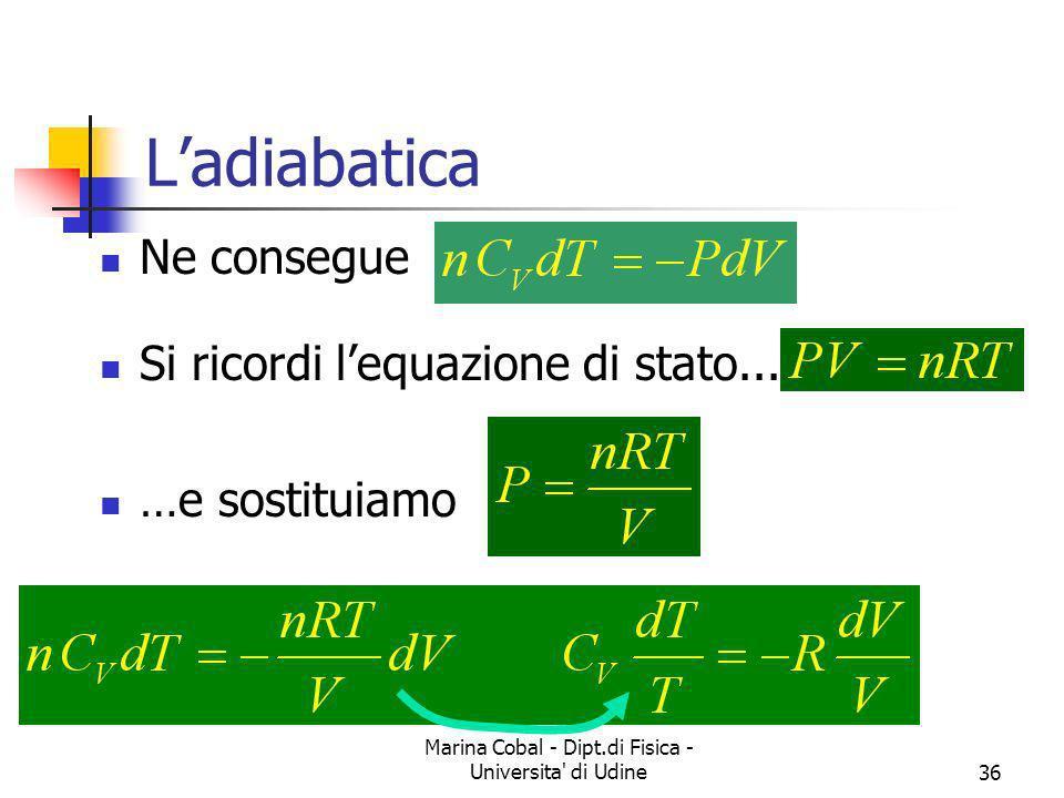 Marina Cobal - Dipt.di Fisica - Universita' di Udine36 Ladiabatica Ne consegue Si ricordi lequazione di stato... …e sostituiamo