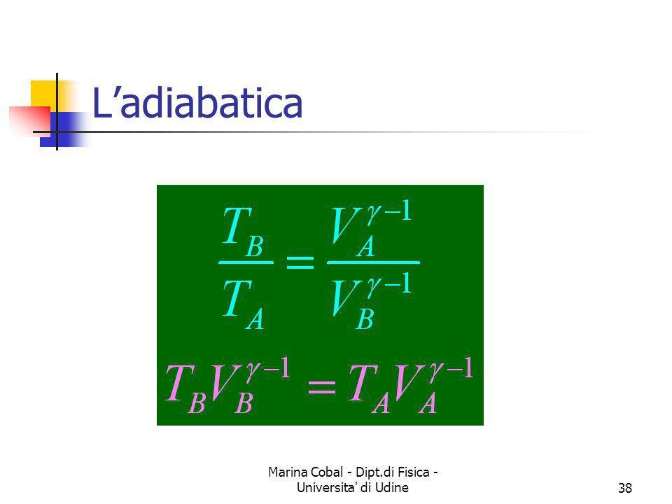 Marina Cobal - Dipt.di Fisica - Universita' di Udine38 Ladiabatica