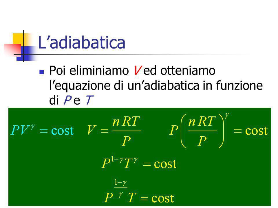 Marina Cobal - Dipt.di Fisica - Universita' di Udine40 Ladiabatica Poi eliminiamo V ed otteniamo lequazione di unadiabatica in funzione di P e T