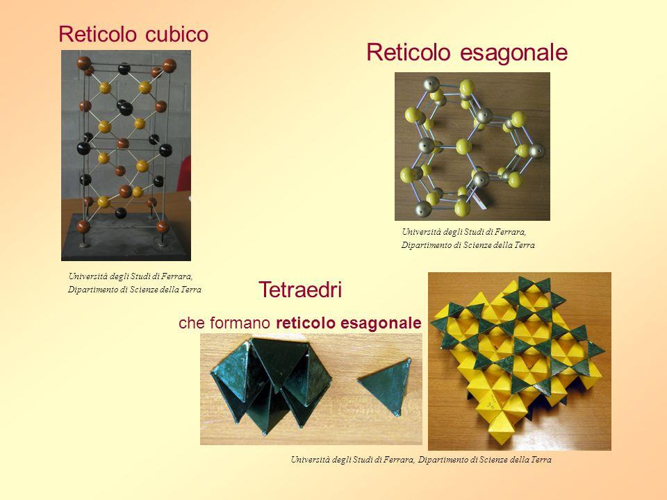 Reticolo cubico Reticolo esagonale Tetraedri che formano reticolo esagonale Università degli Studi di Ferrara, Dipartimento di Scienze della Terra Uni