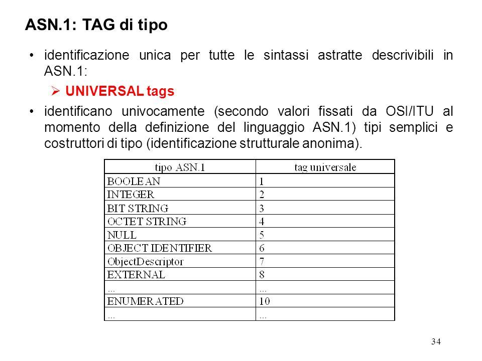 34 ASN.1: TAG di tipo identificazione unica per tutte le sintassi astratte descrivibili in ASN.1: UNIVERSAL tags identificano univocamente (secondo va