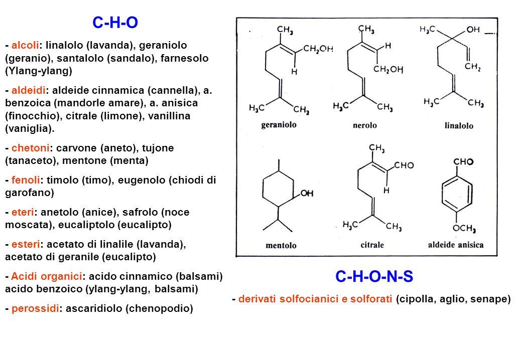 C-H-O - alcoli: linalolo (lavanda), geraniolo (geranio), santalolo (sandalo), farnesolo (Ylang-ylang) - aldeidi: aldeide cinnamica (cannella), a. benz