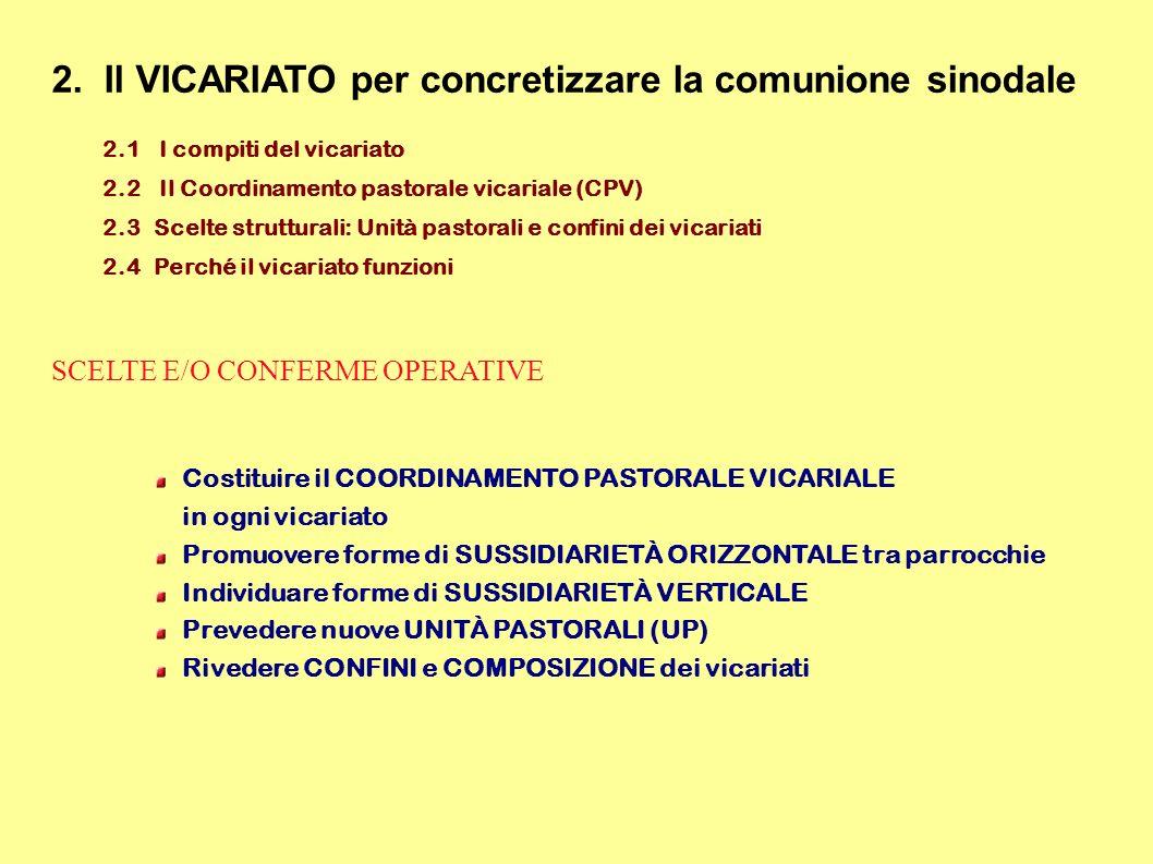 2. Il VICARIATO per concretizzare la comunione sinodale 2.1 I compiti del vicariato 2.2 Il Coordinamento pastorale vicariale (CPV) 2.3Scelte struttura