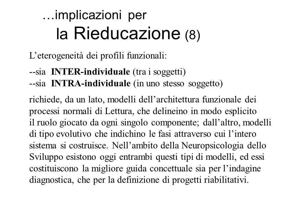 …implicazioni per la Rieducazione (8) Leterogeneità dei profili funzionali: --sia INTER-individuale (tra i soggetti) --sia INTRA-individuale (in uno s