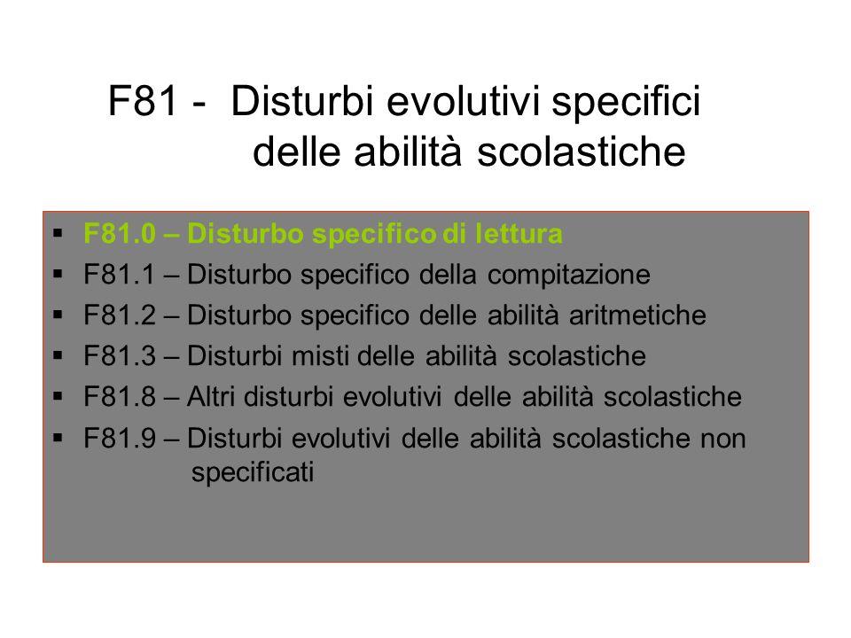 F81 - Disturbi evolutivi specifici delle abilità scolastiche F81.0 – Disturbo specifico di lettura F81.1 – Disturbo specifico della compitazione F81.2