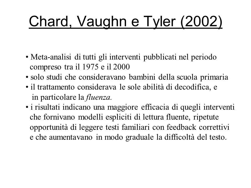 Chard, Vaughn e Tyler (2002) Meta-analisi di tutti gli interventi pubblicati nel periodo compreso tra il 1975 e il 2000 solo studi che consideravano b
