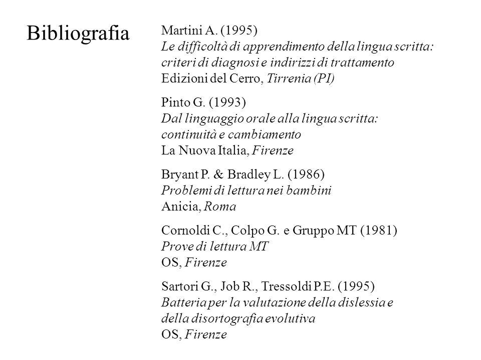 Bibliografia Martini A. (1995) Le difficoltà di apprendimento della lingua scritta: criteri di diagnosi e indirizzi di trattamento Edizioni del Cerro,