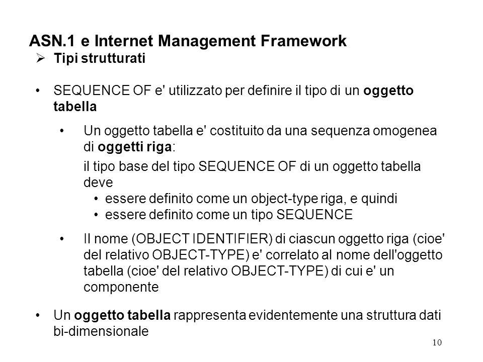 10 ASN.1 e Internet Management Framework Tipi strutturati SEQUENCE OF e' utilizzato per definire il tipo di un oggetto tabella Un oggetto tabella e' c