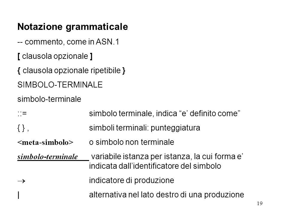 19 Notazione grammaticale -- commento, come in ASN.1 [ clausola opzionale ] { clausola opzionale ripetibile } SIMBOLO-TERMINALE simbolo-terminale ::=s